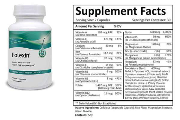 Folexin Supplement Facts